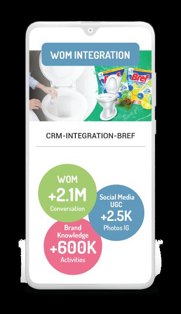 usiness case CRM integration of influencer marketing Bref