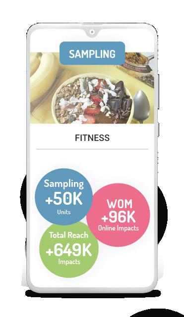 Business Case supermarket sampling Fitness