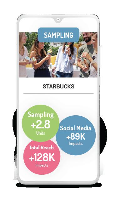 Business Case on the go sampling Starbucks