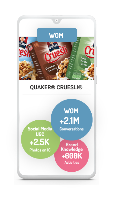 BUSINESS CASE WOM QUAKER UK