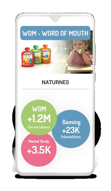 Business case naturnes nano influencers