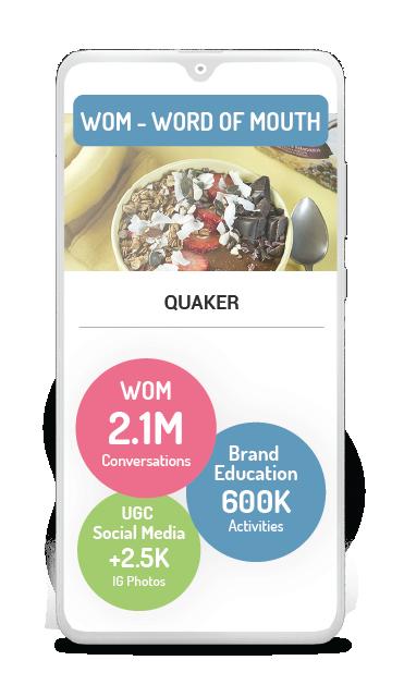 Business case quaker nano influencers