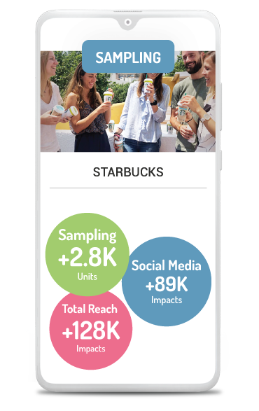 Business Case del sampling Starbucks con Zity