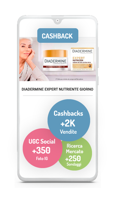 Business Case cashback Diadermine