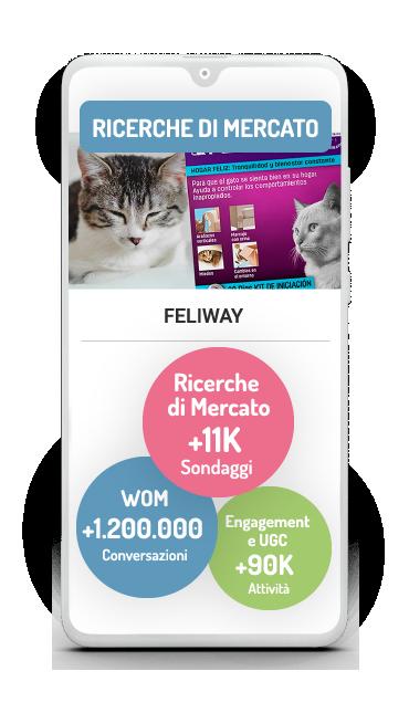 Business Case estudios de mercado Feliway