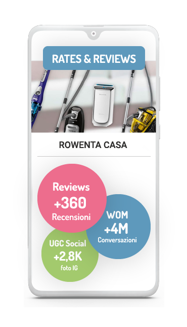 Business case reviews-rowenta