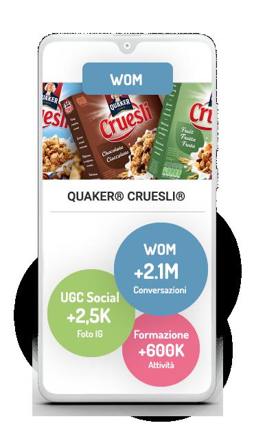 Business case WOM Quaker