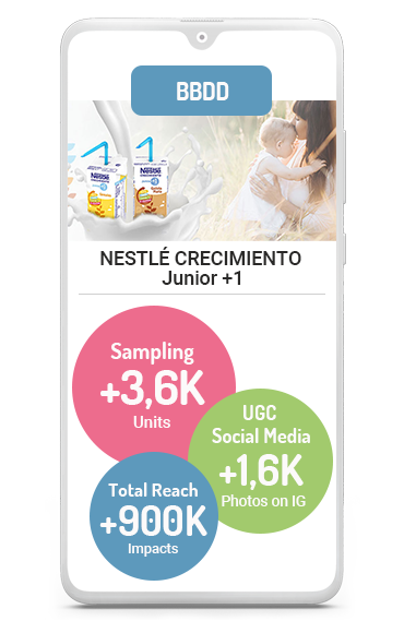 Home Sampling business case Nestlé