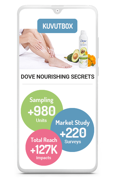 Home Sampling business case Dove