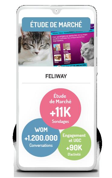 Business case étude de marché Feliway
