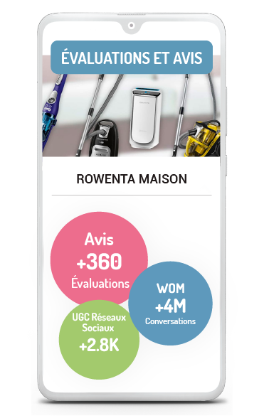 Business case Rates & Reviews Rowenta