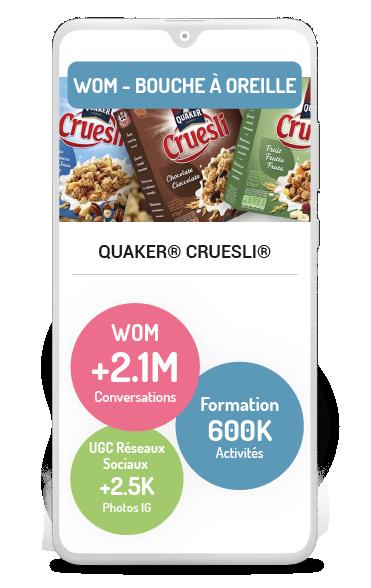 Wom business case Quaker