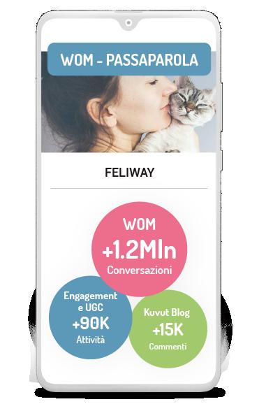 WOM business case Feliway