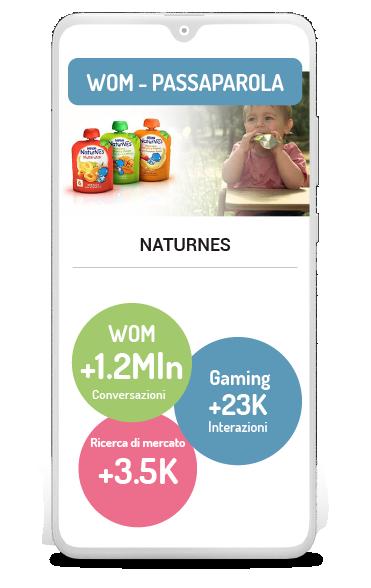WOM business case Nestlé