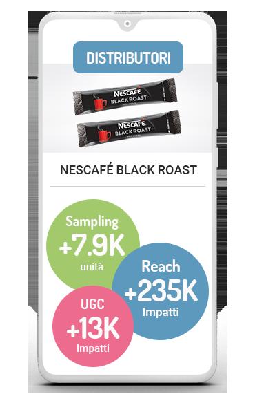 Distributori da sampling business case Nescafé