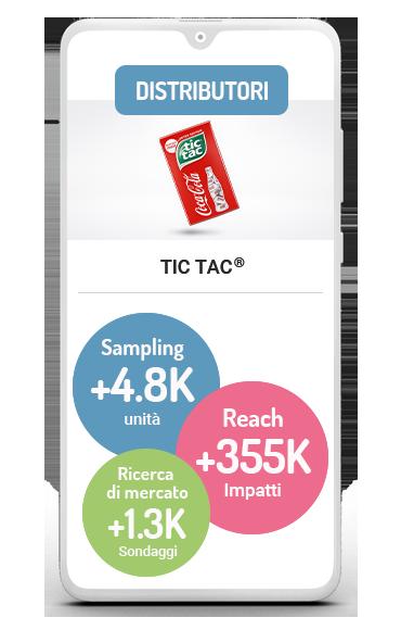 Distributori da sampling business case TIC TAC