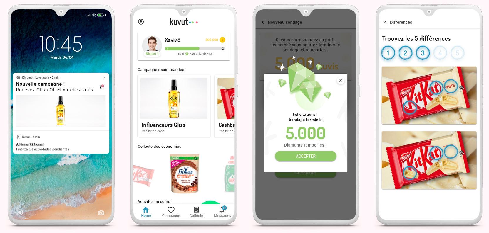 Technologie Kuvut sur l'application qui mesure les intéractions et l'impact
