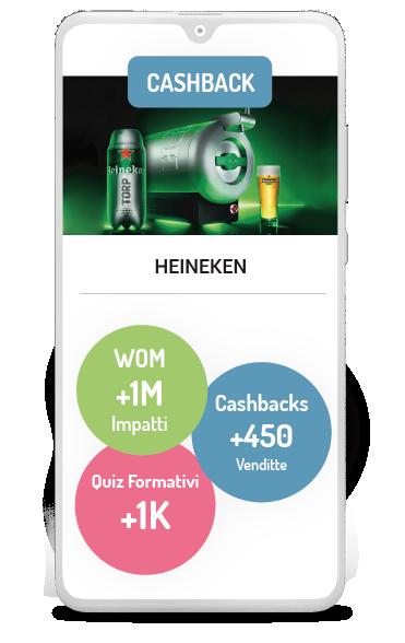 Business Case Cashback Heineken
