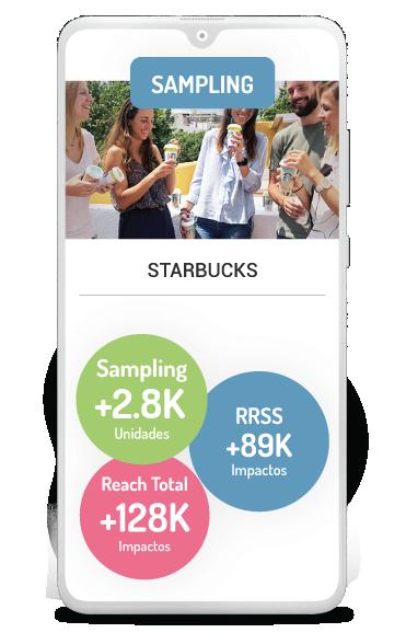 Business Case del sampling Starbucks con Zity