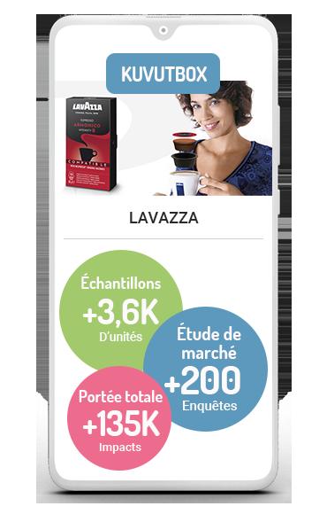 Business case Kuvutbox Lavazza