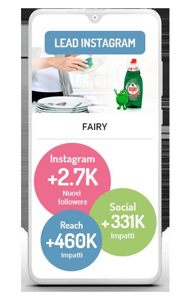 Business Case Lead Fairy