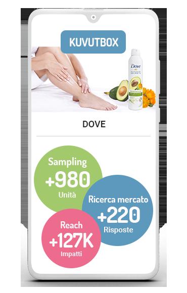 kuvutbox-business-case-dove