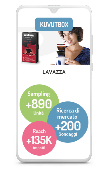 kuvutbox-business-case-lavazza