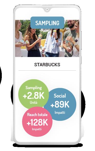 Business Case Starbucks
