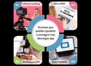 Técnicas de mobile marketing
