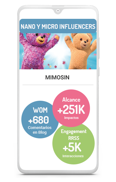 Descubre el business case de un influencer marketing con Mimosin